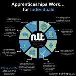 NAW Apprentice graphic 2018